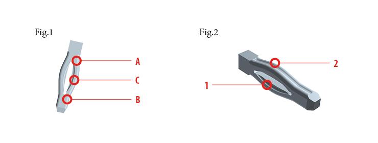 elopin-compliance pin-geometry